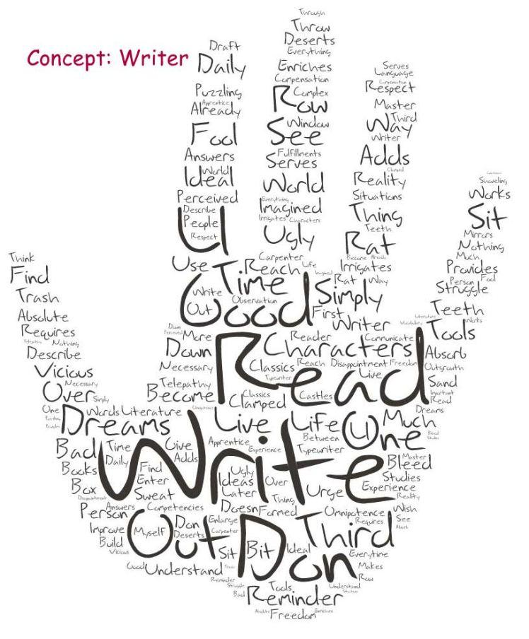 Concept: Writer