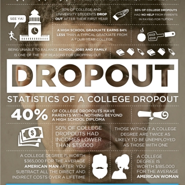 college-dropout-stats