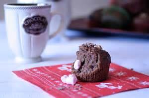 muffin on justruminating men's blog